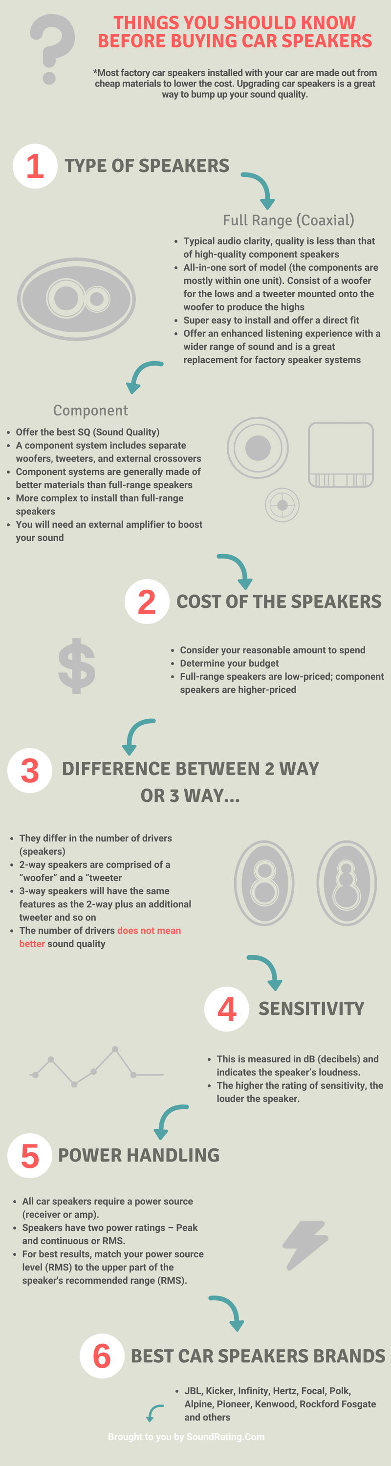 Best Car Speakers Buyers Guide Infographic