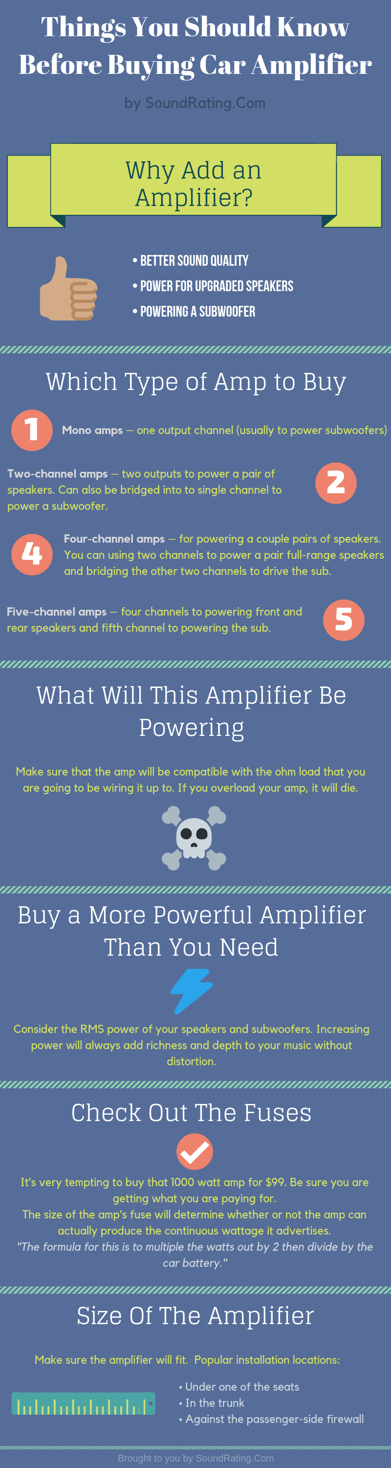 Amplifier Buyers Guide Infographic