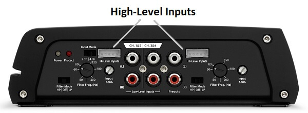 High-Level Inputs allow you to hook up an amp without RCA jacks