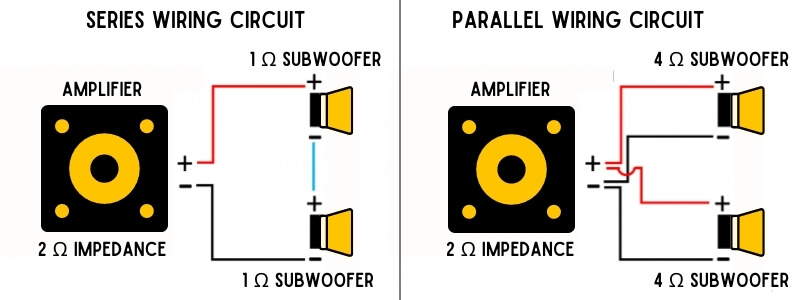series vs parallel wiring for impedance in a monoblock to 2 subwoofers